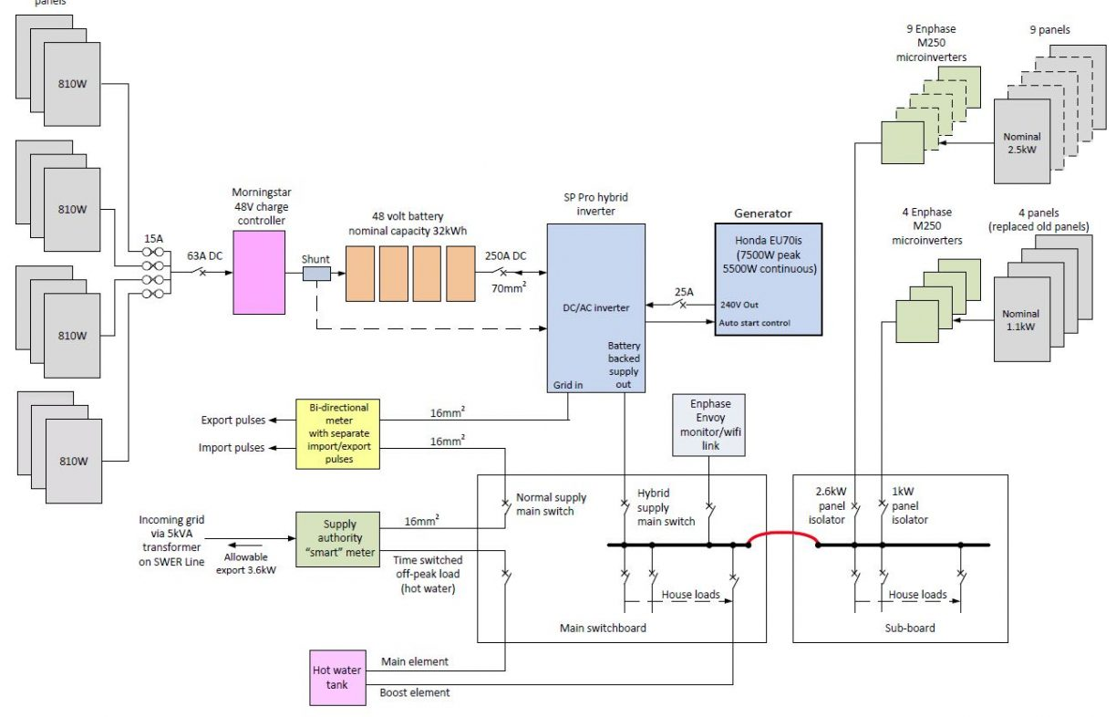 Grid Solar System Wiring Diagram As Well Led Driver Circuit Diagram