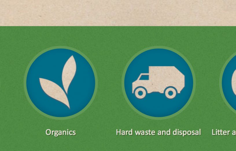 Processing Organic Waste and Resource Recovery Technologies