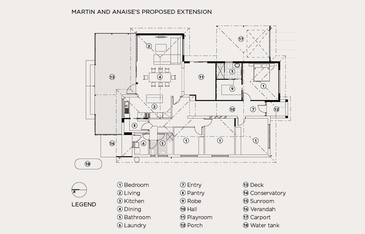Martin and Anaise's proposed extension
